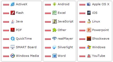 technologies menu